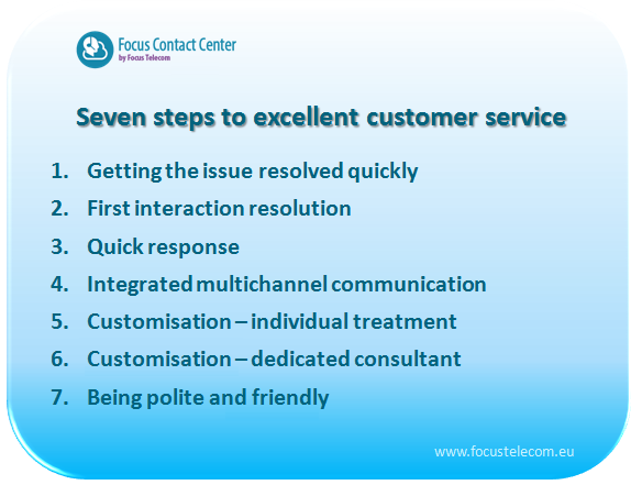 Do You Want To Learn How To Choose Communication Tools To Improve Customer  Experience While Reducing The Cost Of Customer Service? Contact With Us!  Excellent Customer Service