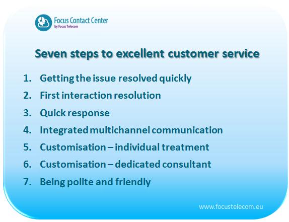 Bez Tytułu Focus Contact Centerfocus Contact Center